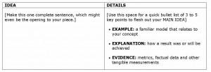 Teaching That Makes Sense's Idea-Details Strategy