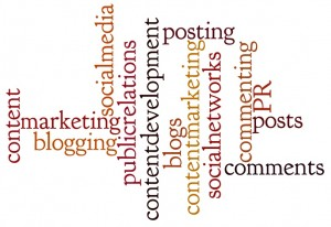 blogging terms