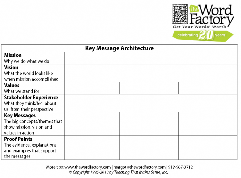 TWF_Key_Message_Architecture_Template