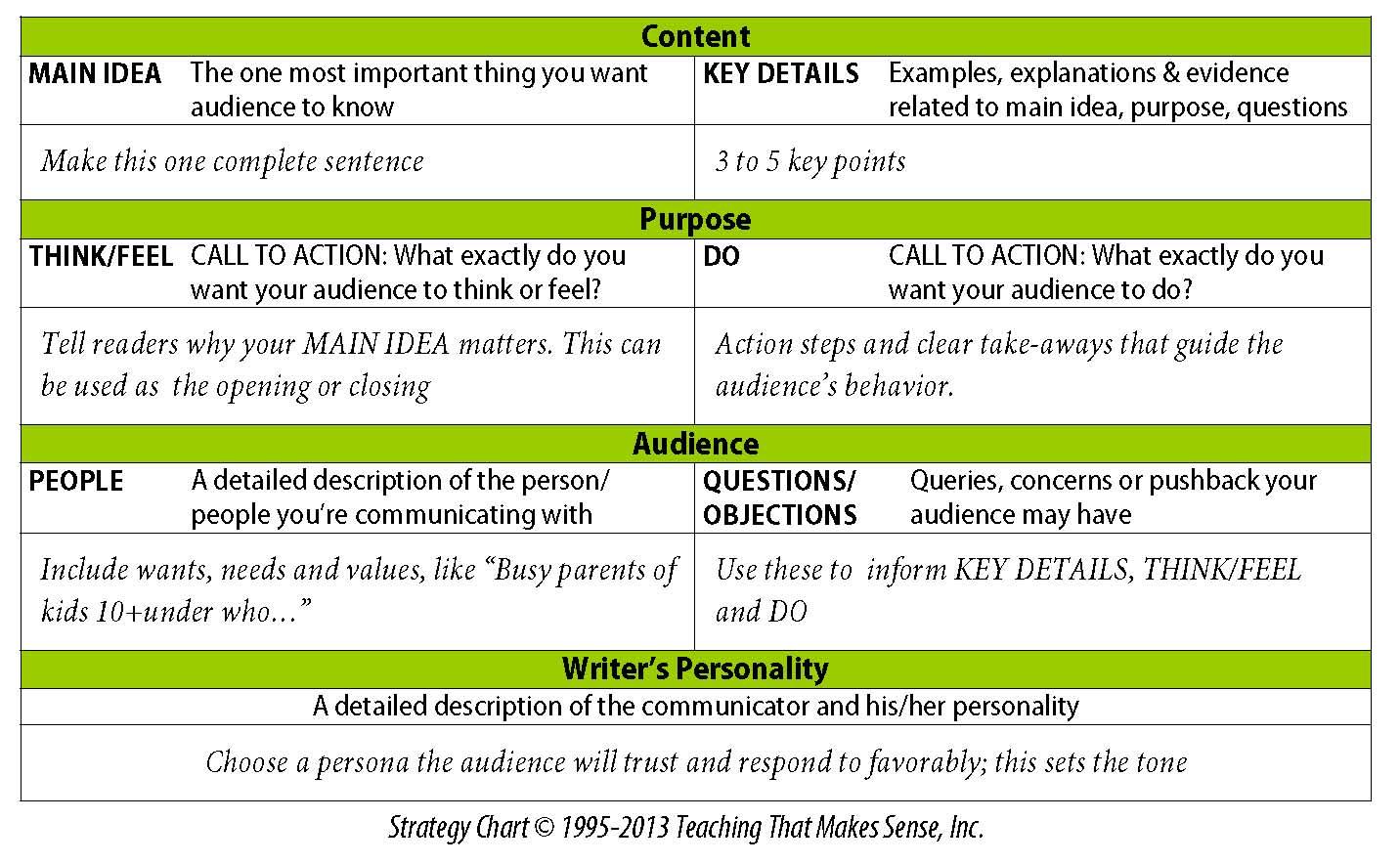 Word Choice Worksheets