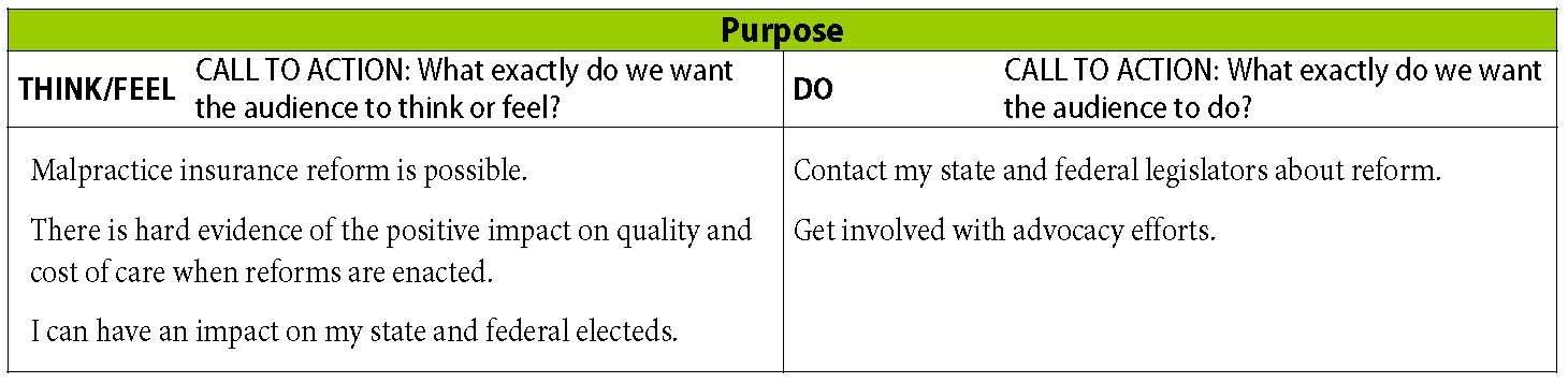 CPA worksheet_PURPOSE