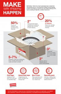 Staples | Make Safe Shipping Happen infographic