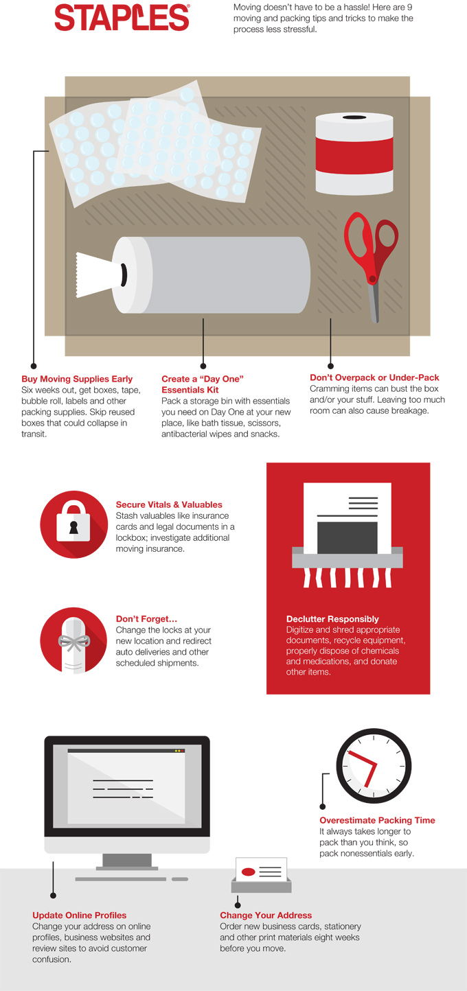 This is a moving tips infographic we did for Staples.