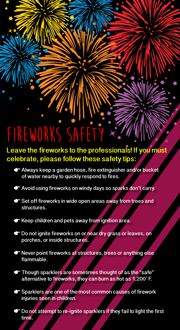 a cool infographic on fireworks safety