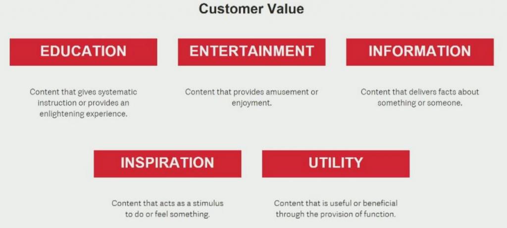 Customer Value Metrics from NewsCred's Alex Cheeseman