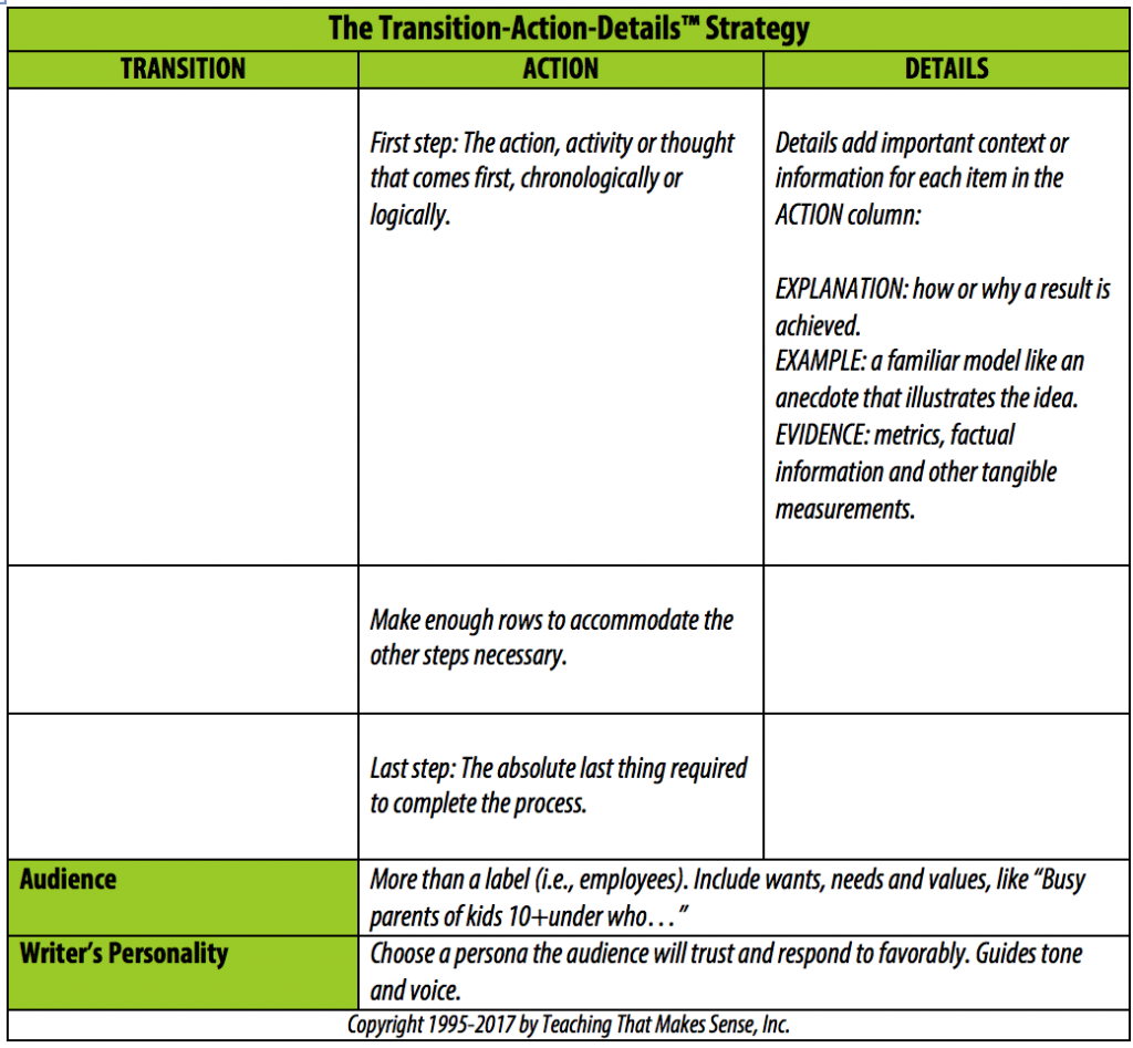 An annotated Transition-Action-Details Strategy