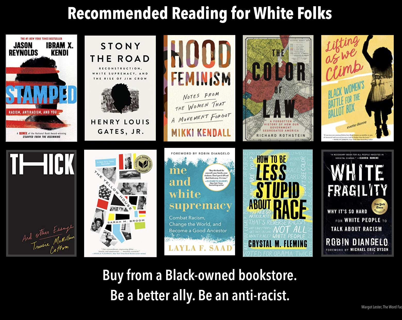 Recommended reading to help White folks understand the Black experience and racism in America.
